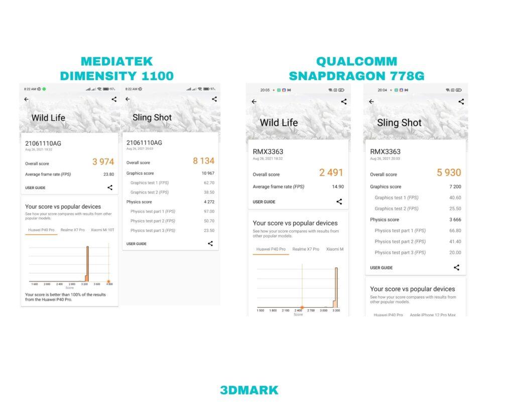 dimensity 1100 vs Snapdragon 778G